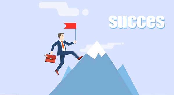 成功商数测验:你具备成功者的特质吗?